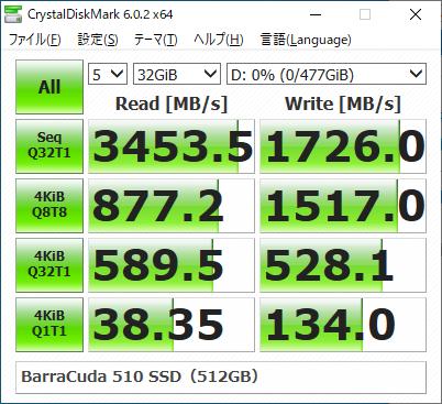 CrystalDiskMark、テストサイズ「32GiB」。