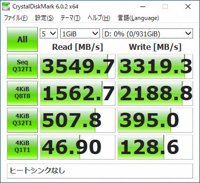 CrystalDiskMark(テストサイズ1GiB)の実行結果。スペック通りの優れた転送速度を実現している。