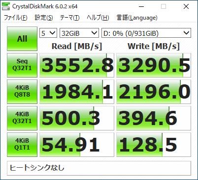 CrystalDiskMark(テストサイズ32GiB)の実行結果。テストサイズを大きくしても高性能を維持できている。
