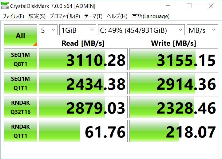 もう1基のPCI Express 3.0対応M.2スロット搭載時のデータ転送速度