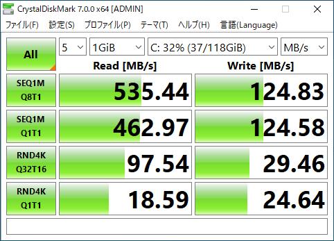 移行前のデータ転送速度 (左)、移行後 (970 EVO Plus)のデータ転送速度 (右)