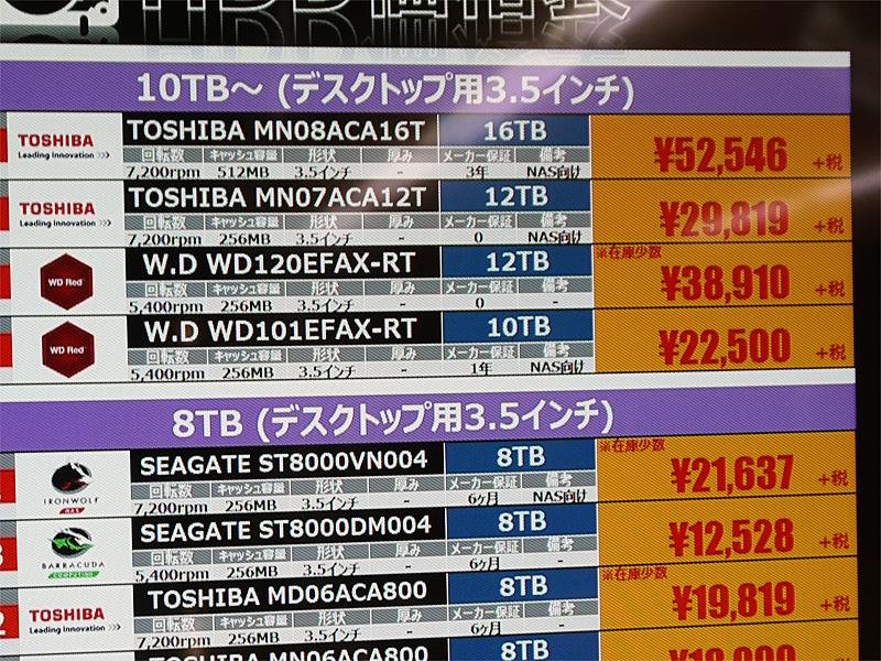 25日(土)時点の10TB HDDの最安値は税抜き22,500円(税込24,750円)