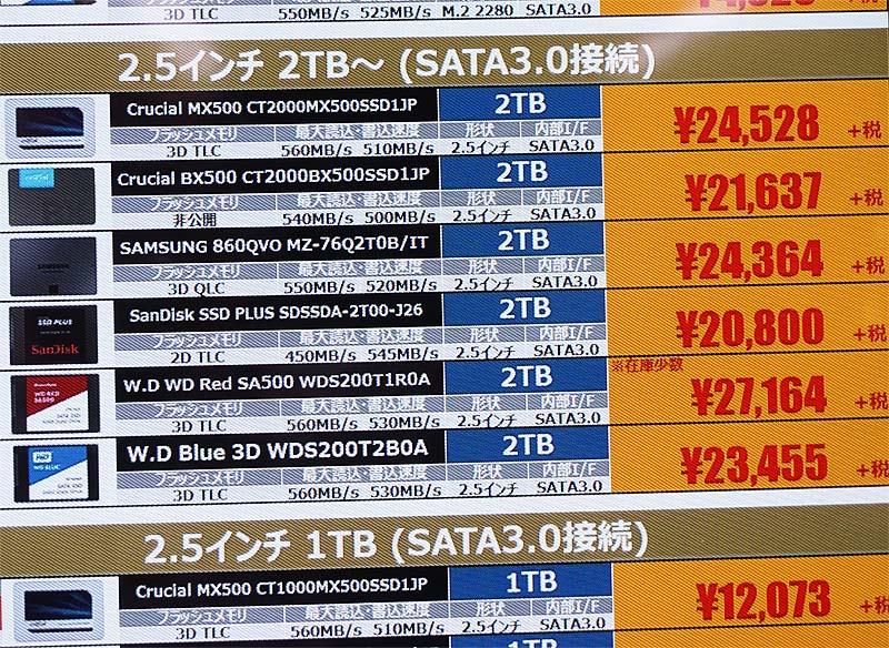 NAS向けSSD「WD Red」の2TBが税抜き27,164円(税込29,880円)