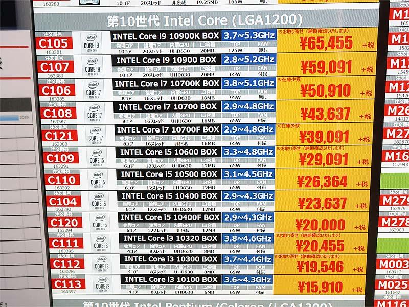 こちらは前月6月26日撮影時の価格