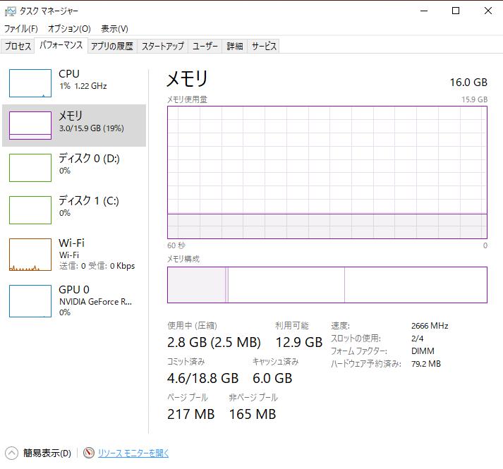 ゲーム用としては、メモリは合計16GBあれば困るシーンは少ない。