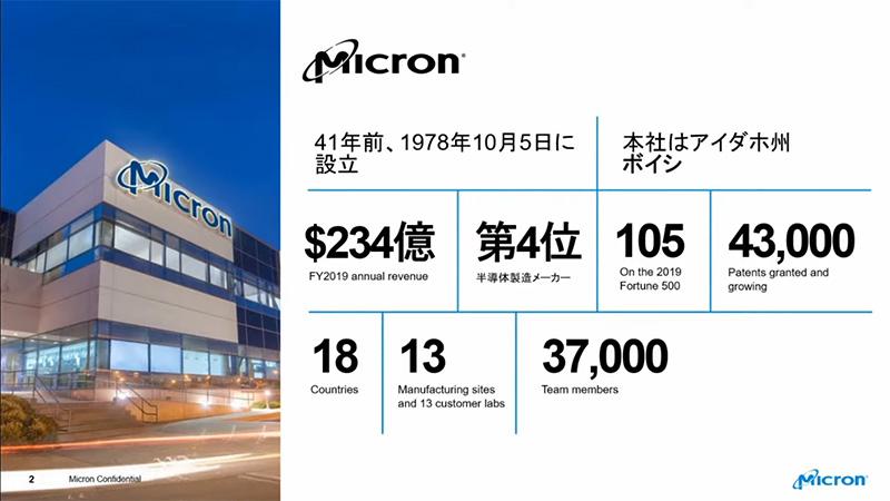 Micronは半導体製造メーカーとして世界第4位の規模を誇る