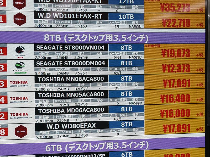 8TBはSeagate「ST8000DM004」が税抜き12,373円(税込13,610円)