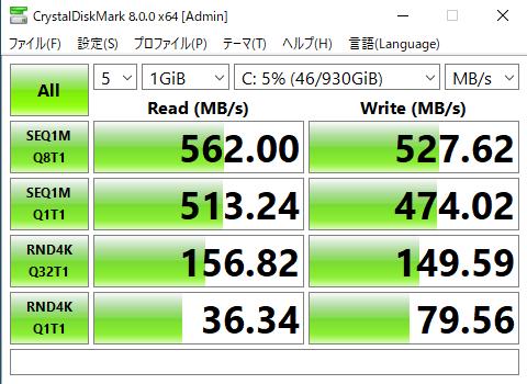 リードライトともに500MB/s超えで、SATA接続SSDとしては文句の無い速度だ。