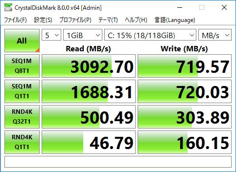 低容量のNVMe SSDのため、シーケンシャルライトの性能は低めとなっている。