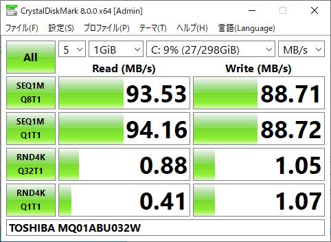 5,400rpmSATA接続HDDとしては標準的な速度。