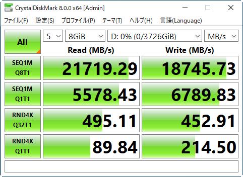 4台のSamsung SSD 980 PROでRAID 0アレイを構築した場合の結果。最大速度は読み出し21719.2MB/s、書き込み18,745.7MB/sと4倍には到達していないが十分速い