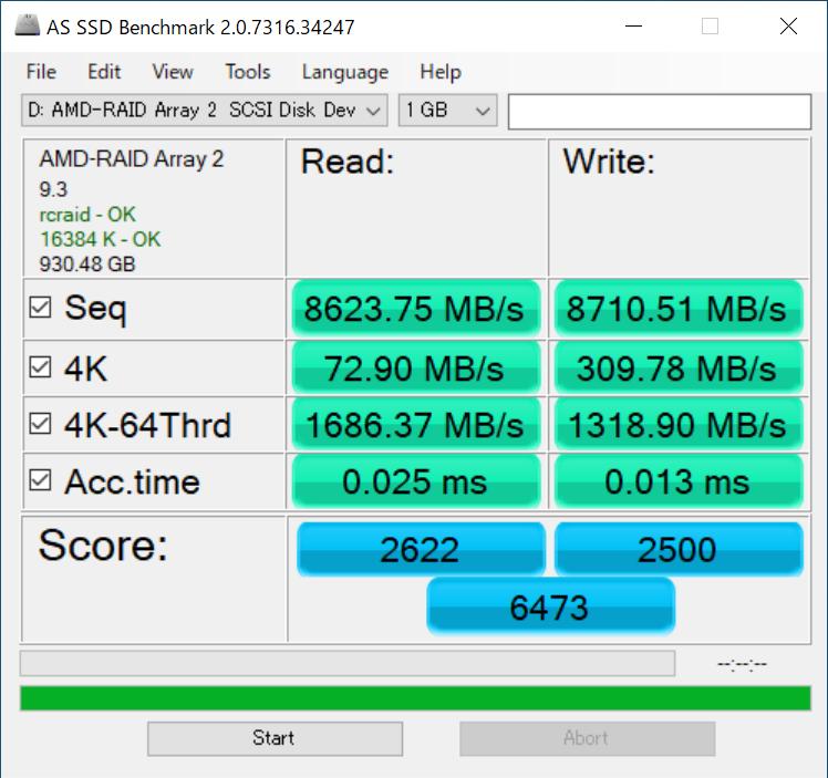 SSD 980 PRO×2枚(RAID 0)時のAS SSD Benchmarkの計測結果