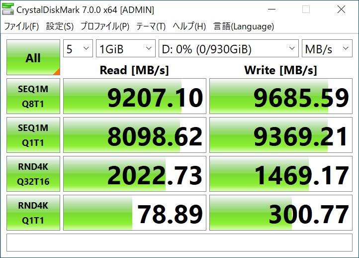 SSD 980 PRO×2枚(RAID 0)時のCrystalDiskMark 7.0.0hの計測結果