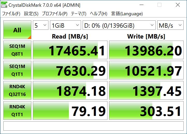 SSD 980 PRO×3枚(RAID 0)時のCrystalDiskMark 7.0.0hの計測結果