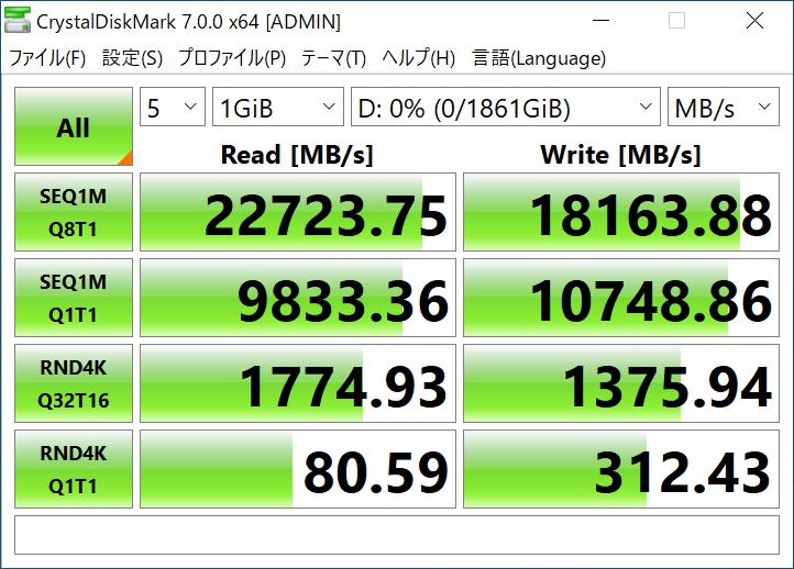 SSD 980 PRO×4枚(RAID 0)時のCrystalDiskMark 7.0.0hの計測結果