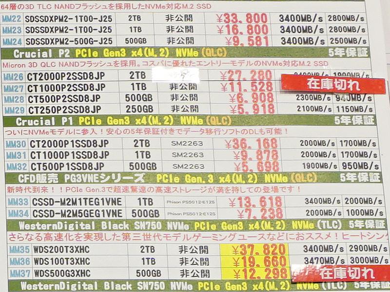 Crucial「P1」の1TBが税込9,878円