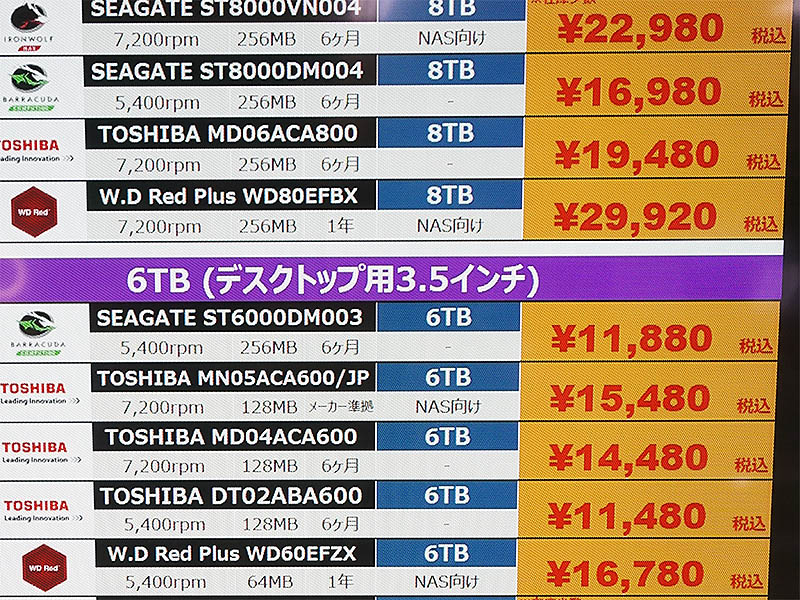 ST6000DM003(6TB)も6月19日(土)調査時には11,880円に