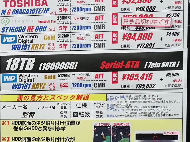WD GoldのWD181KRYZ(18TB)はい一部ショップでは10万円を超える値がついた