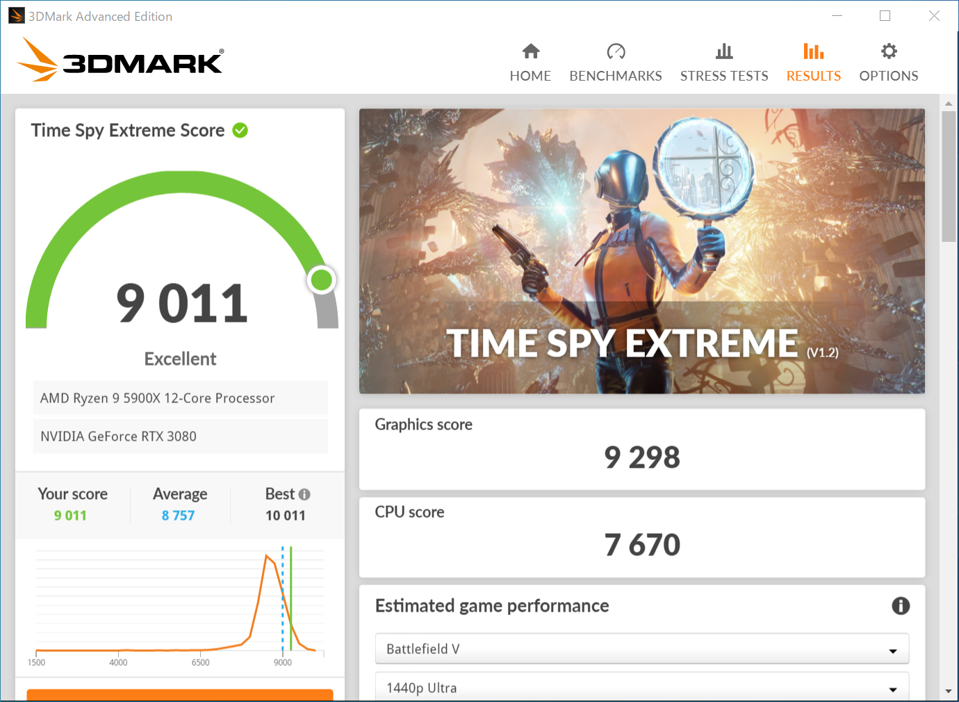 3DMarkのFire StrikeとTime Spyの結果。どちらも良好なスコアで、Ryzen 9 5900XとRTX 3080の性能を十分引き出せている