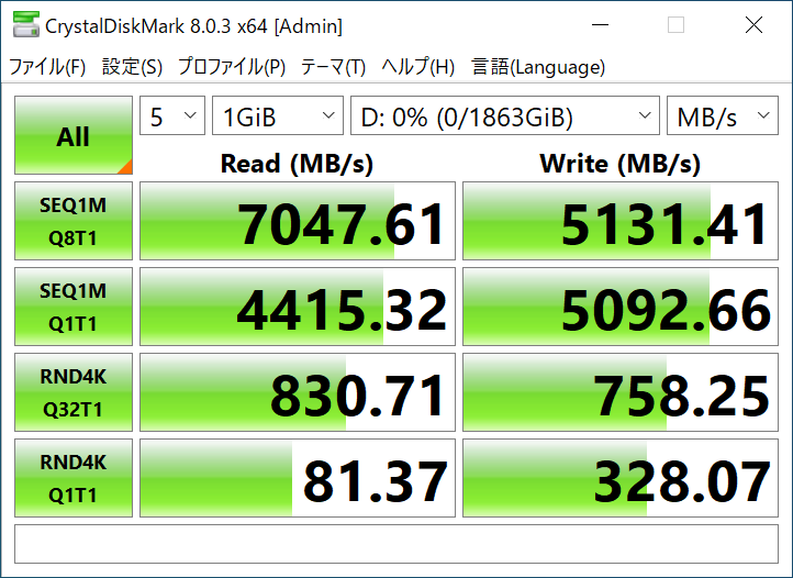 M.2スロット1基目搭載SSDのCrystalDiskMark 8.0.3の計測結果