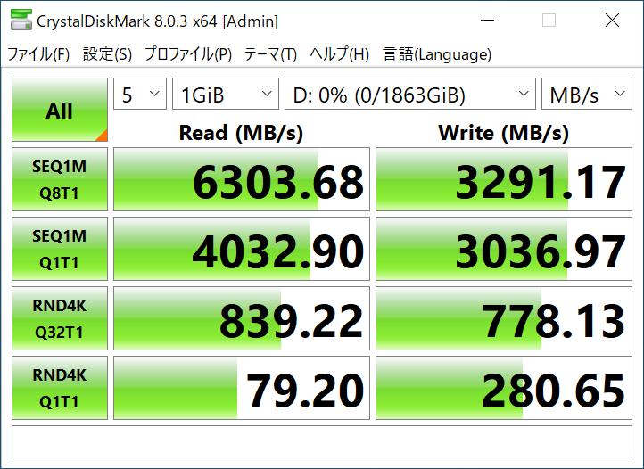 M.2スロット2基目搭載SSDのCrystalDiskMark 8.0.3の計測結果