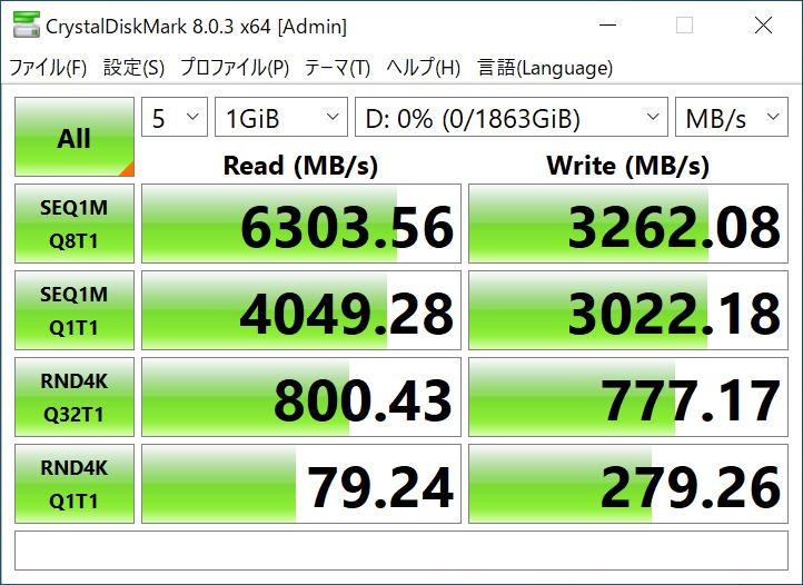 M.2スロット4基目搭載SSDのCrystalDiskMark 8.0.3の計測結果