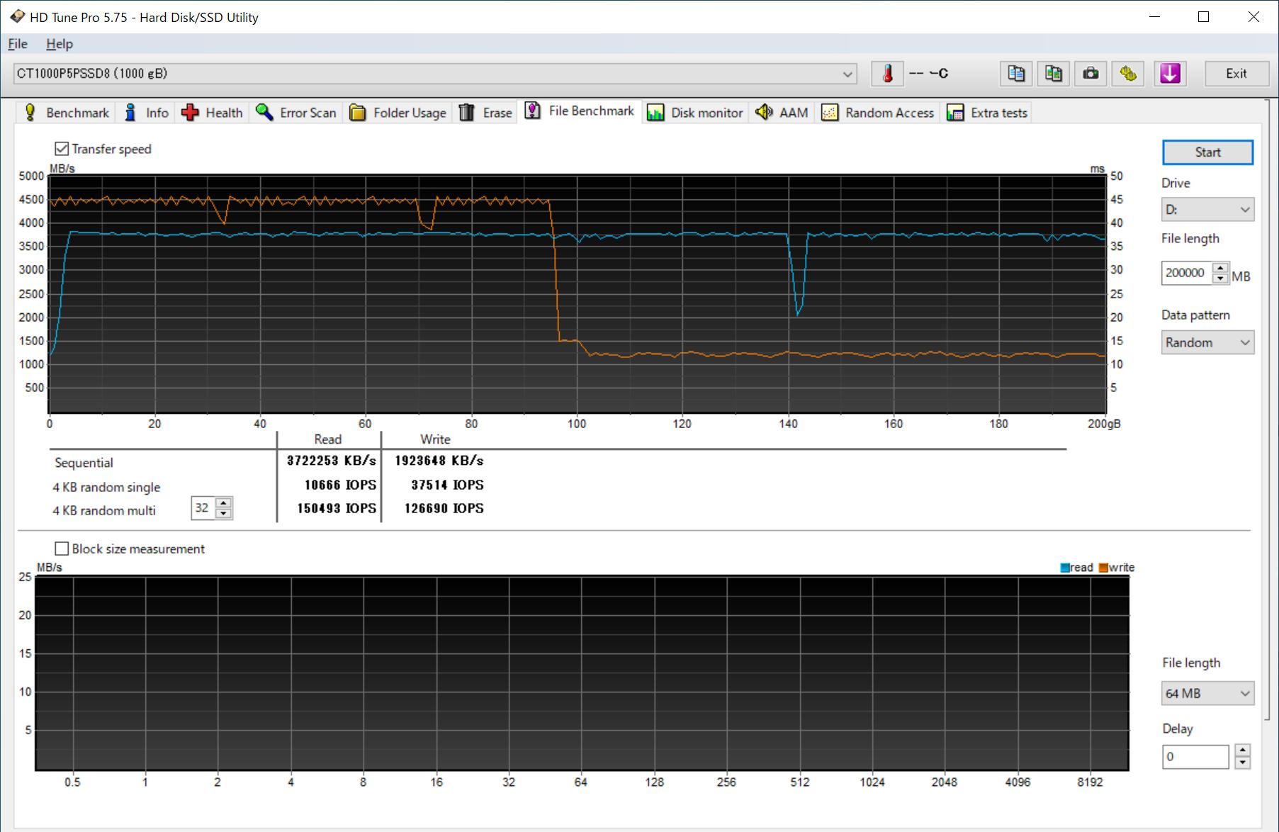 HD Tune Pro 5.75 File Benchmark(データ200GB設定)の結果