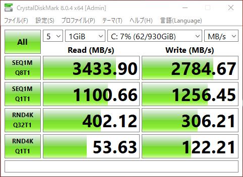 換装後のSamsung SSD 980 1TB(MZ-V8V1T0B/IT)の速度
