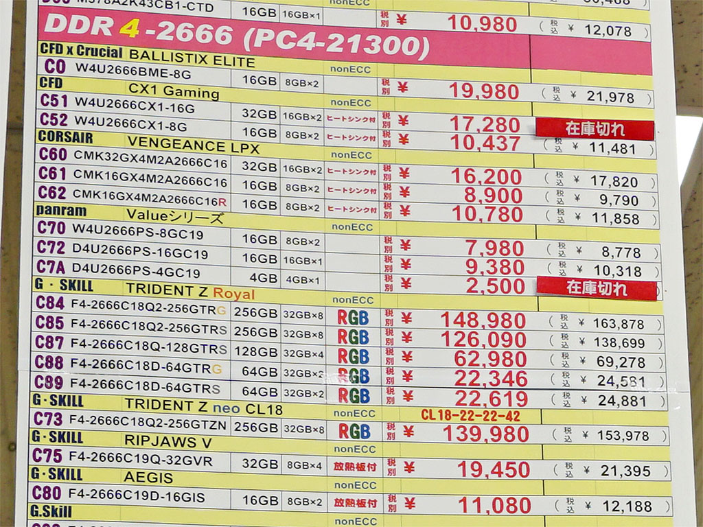 DIMMではDDR4-2666 32GB×2枚組が3,729円安の24,581円を付けた