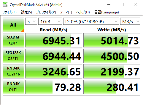 「NVMe SSD」モードの実行結果。