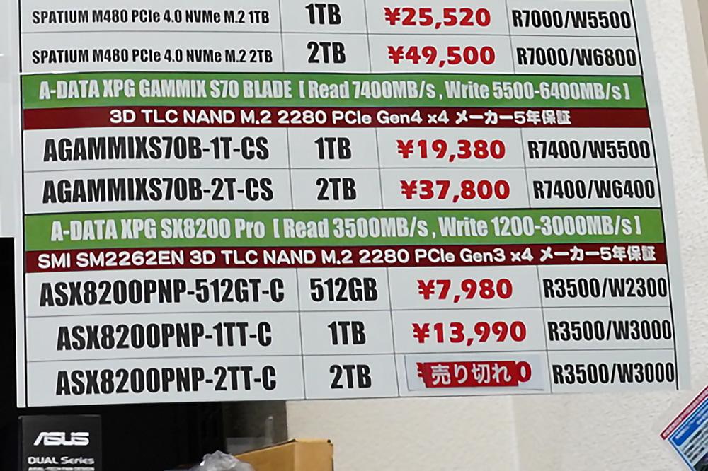 7GB/sオーバーのADATA「XPG GAMMIX S70 BLADE」の2TBが37,800円に。1TBも19,380円に急落し、最速クラスSSDとしてはかなり割安なモデルに。