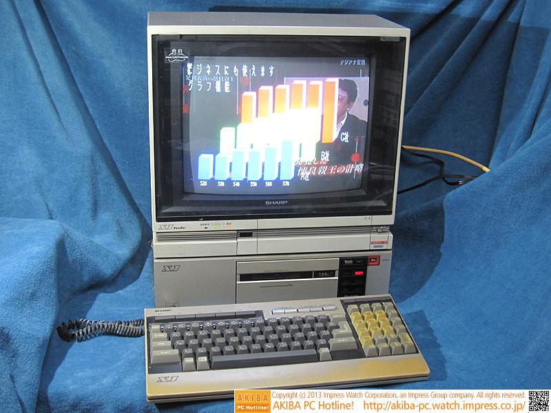 スーパーインポーズの画面を録画するためにはデジタルテロッパ「CZ-8DT」が必要になります。ちなみにグラフの52年、53年は昭和です……。