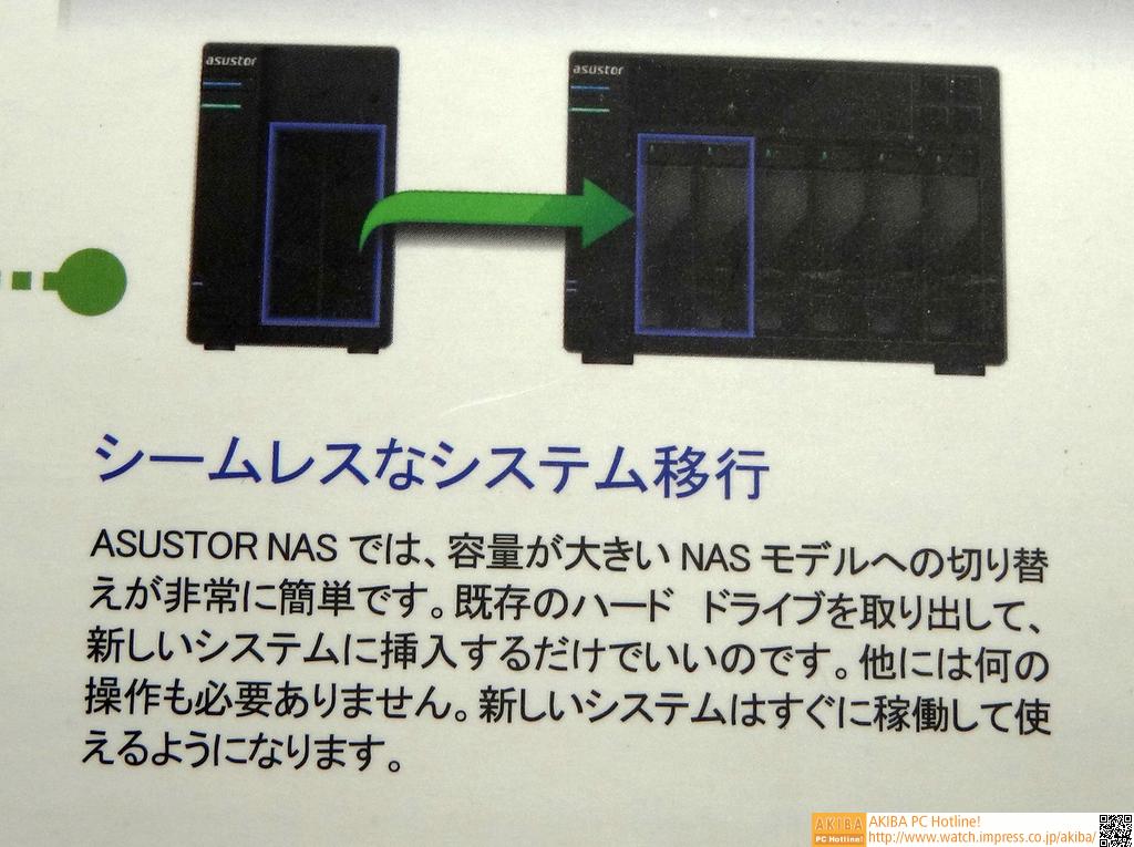 HDD増設だけでなく、NAS本体を移行するのも簡単とのこと