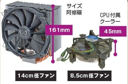 別売のCPUクーラーはより高い冷却性能を実現するため、大型のヒートシンクと、大口径ファンを装備するものが多い。また、低回転のファンでも熱を効率よく拡散・冷却できるため、静音性もあわせて高められる。