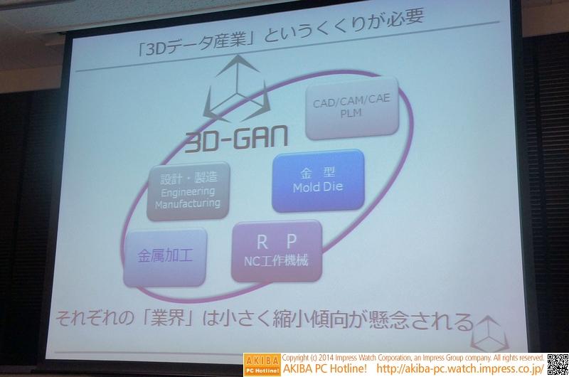 そのため、「3Dデータ産業」というくくりが必要になる