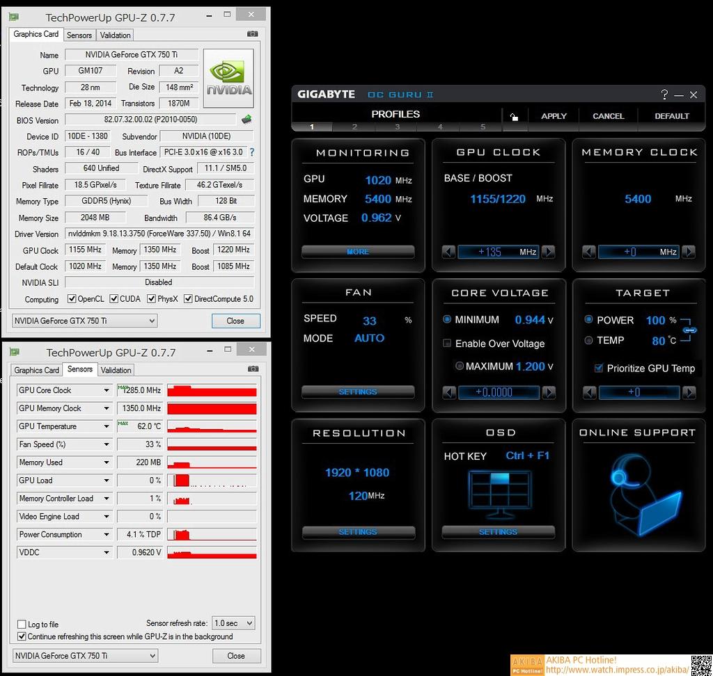 リアレンスカードのGPUクロック設定値は最大で+135MHzとなっている。補助電源がないからか、明らかに制限されている。