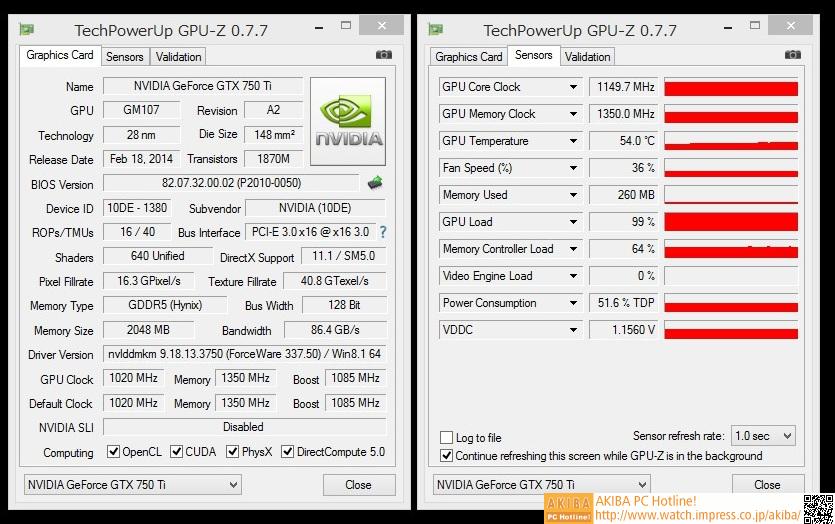 リファレンスカードのGPU-Z画面。GPUクロックは1,020MHzで、ブーストクロックは1,085MHzとなっている。ブーストクロックの実測値は最大で1,149.7MHzだった。