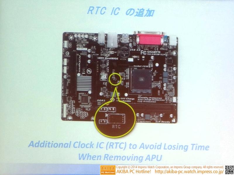 目の付け所が面白かったのがGIGABYTEの「RTC搭載」。Kabiniでは時計機能も内蔵しているため、SoCを差し替えると時間がリセットされてしまうが、RTCチップを追加搭載することでこれを回避する