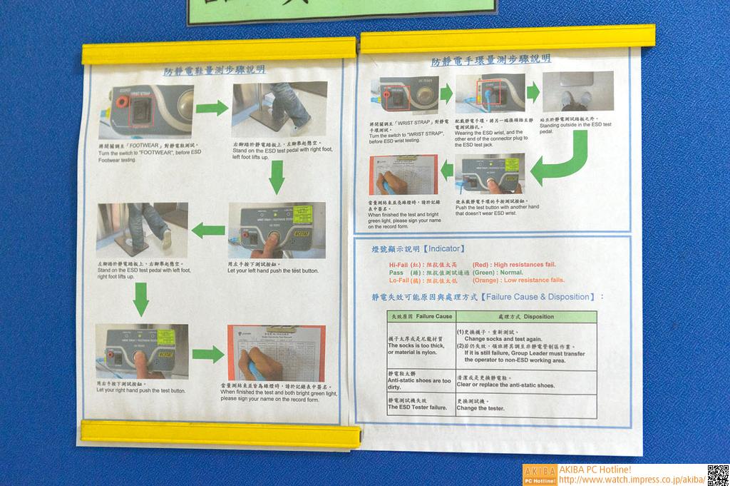 """<strong class="""""""">【工程表】</strong><br class="""""""">工場内は、品質管理・向上のための工程を示したフローチャート図が貼られていたり、守るべきルールを解説したビデオなどを流していたりした。"""