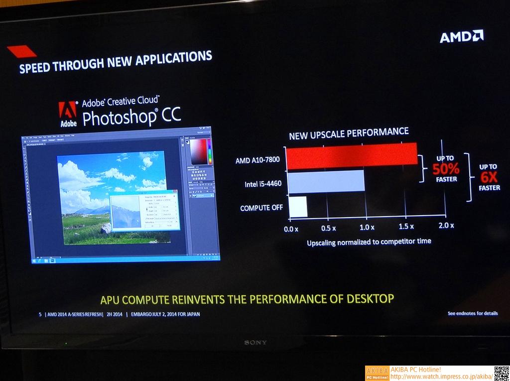 GPUを活用したアプリケーションでのパフォーマンスは同価格帯のCPUを大きく引き離す