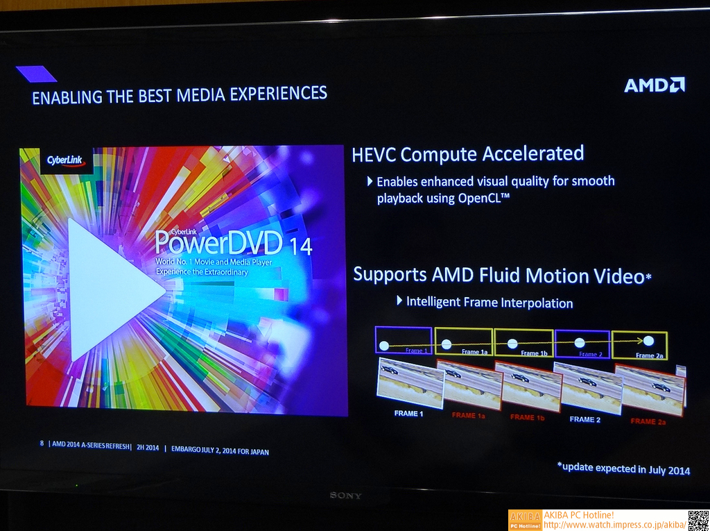 Cyberlinkの「PowerDVD 14」もFluid Motionサポートアプリとなる予定