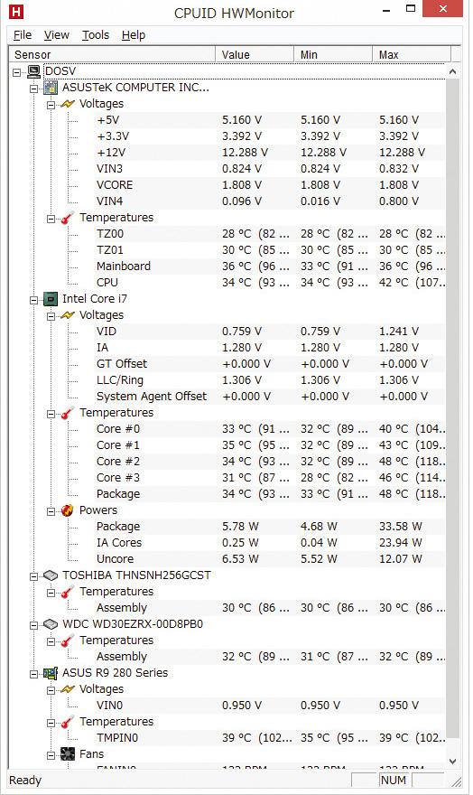 各パーツの温度の計測には、HWMonitor 1.25を用いた。CPUはCPU TemperaturesのPackageの値、マザーボードは、マザーボードTemperaturesのMainboardの値、ビデオカードはビデオカードTemperaturesのPackageのTMPIN0の値、SSDはSSD TemperaturesのAssemblyの値、HDDはHDD TemperaturesのAssemblyの値を計測している