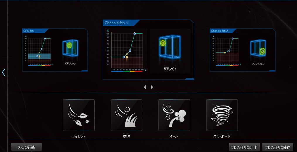 ASUSTeK Z97-PROに付属するユーティリティ「Fan Xpert 3」。ファンの回転数を手動で細かく制御することもできるが、今回はSilentプロファイルを使用した