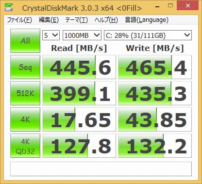 内蔵SATAポートのスコア。SATAポートの転送速度を確認することが目的なので、テストデータは「0Fill」での結果のみを測定している。