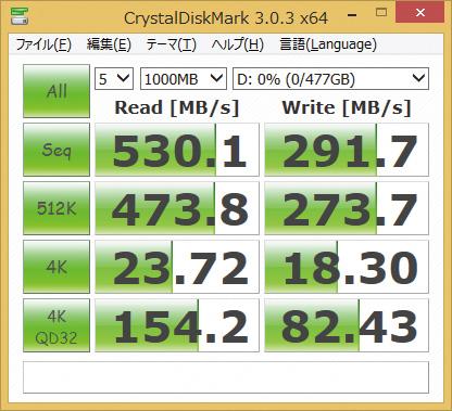 ※ASP900NS38-512GM-Cを使用