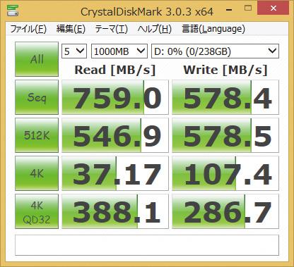 ※ PX-AG256M6eを使用