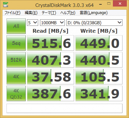 ※ PX-256M6Sを使用