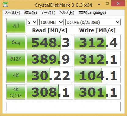 ※TS256GSSD370を使用