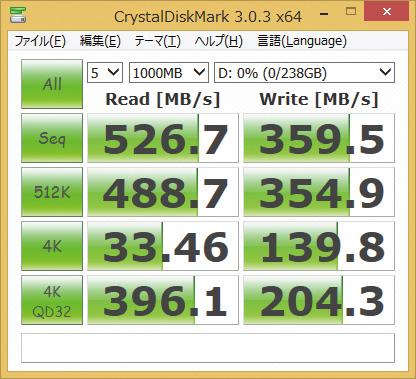 ※ASP920SS3-256GM-Cを使用