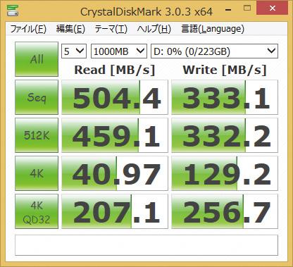 ※SSDSC2BW240A4K5を使用